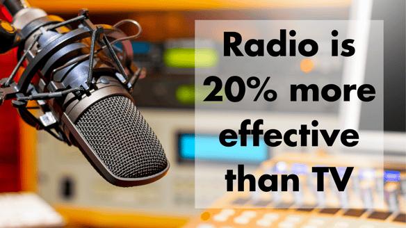 Television vs Radio