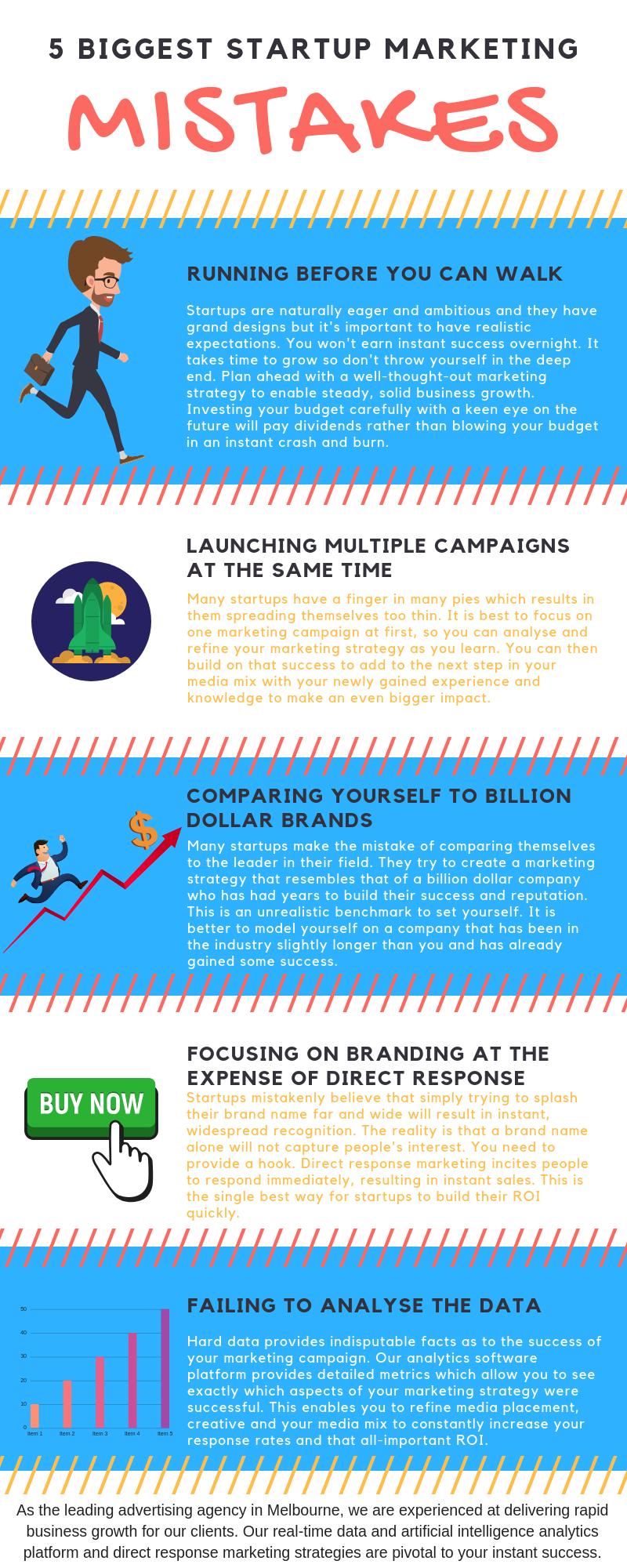 5 Biggest Startup Marketing Mistakes (3)