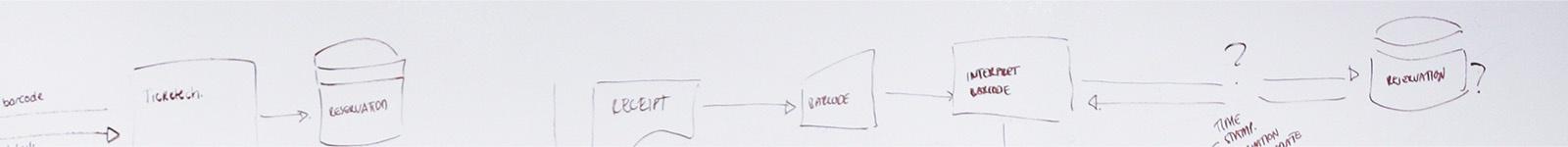 direct response marketing process.jpg