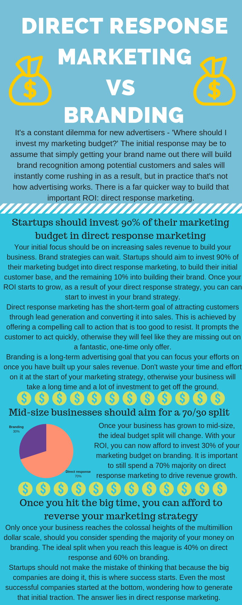 Direct Response Marketing vs Branding (1)