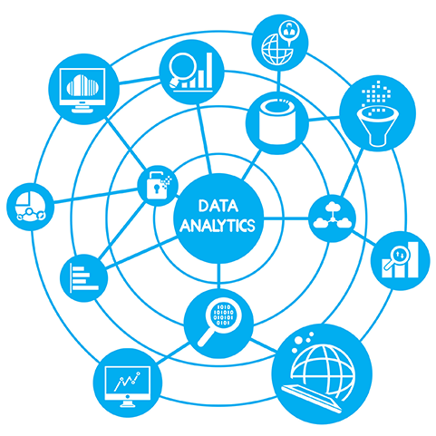 analytics-data-science-media-agency-melbourne